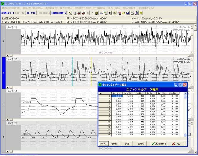 データ計測解析ソフトウエア LaB...